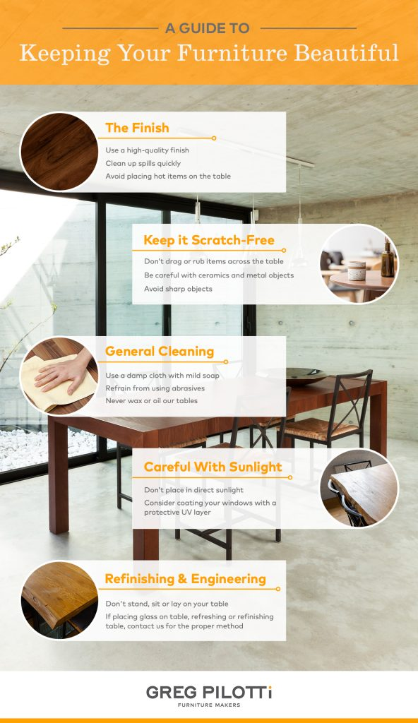 beautiful furniture guide